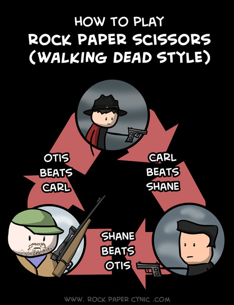 we give instructions for playing Carl, Otis, Shane (rock, paper, scissors--but Walking Dead style)
